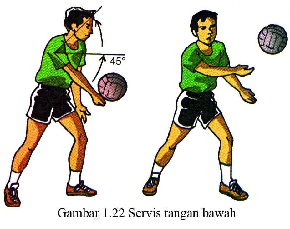 teknik servis bola voli