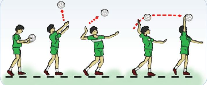 Materi Teknik Dasar Bola Voli Sejarah Peraturan Cara Bermainnya